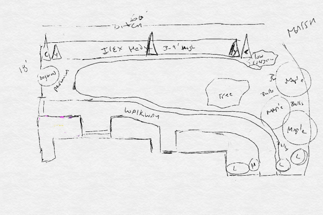 Front yard 2017 design.png